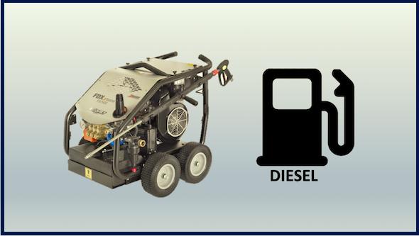 Hidrolimpiadoras autónomas diesel